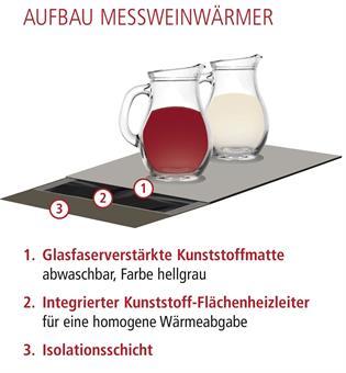 Neu, Messwein - Wärmer